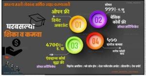 डिमॅट खाते कोठे व कसे उघडावे-How to Open Demat Account in Marathi
