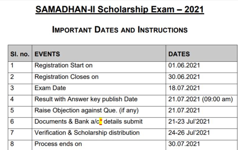 Govt Scholarship 2021